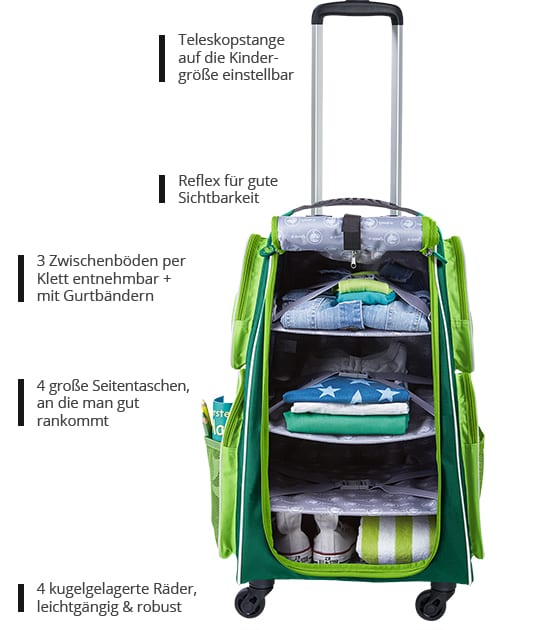 Der JAKO-O Schrank-Trolley