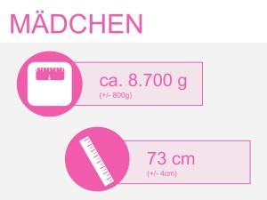 Babyentwicklung_Maedchen_Monat-11.jpg