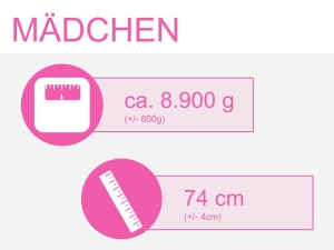 Babyentwicklung_Maedchen_Monat-12.jpg